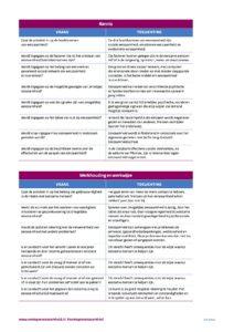 Aandachtspunten deskundigheidsbevordering - toolkit Een tegen eenzaamheid